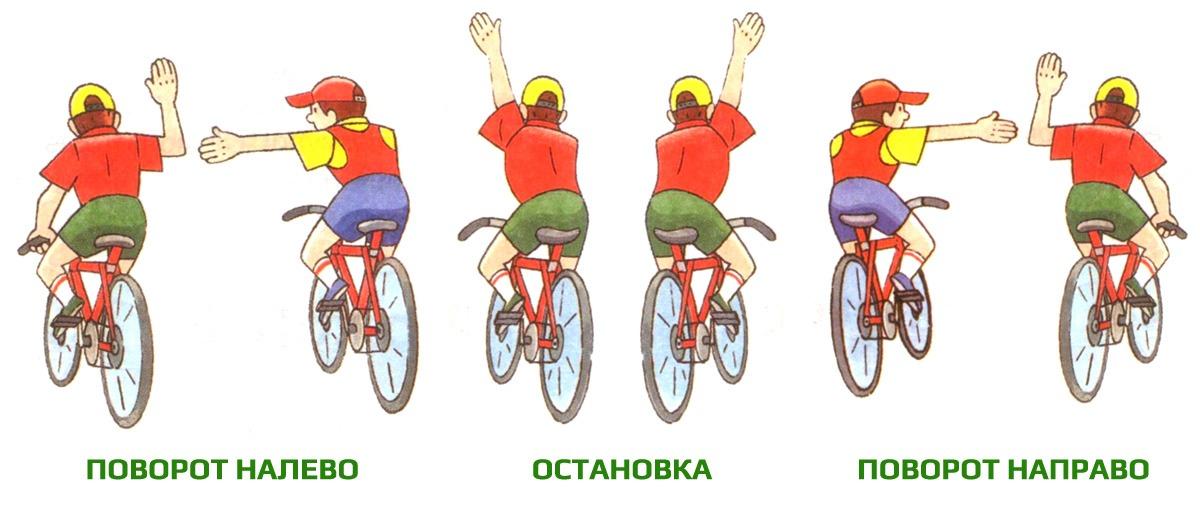 сигнализирование о манёврах велосипедиста