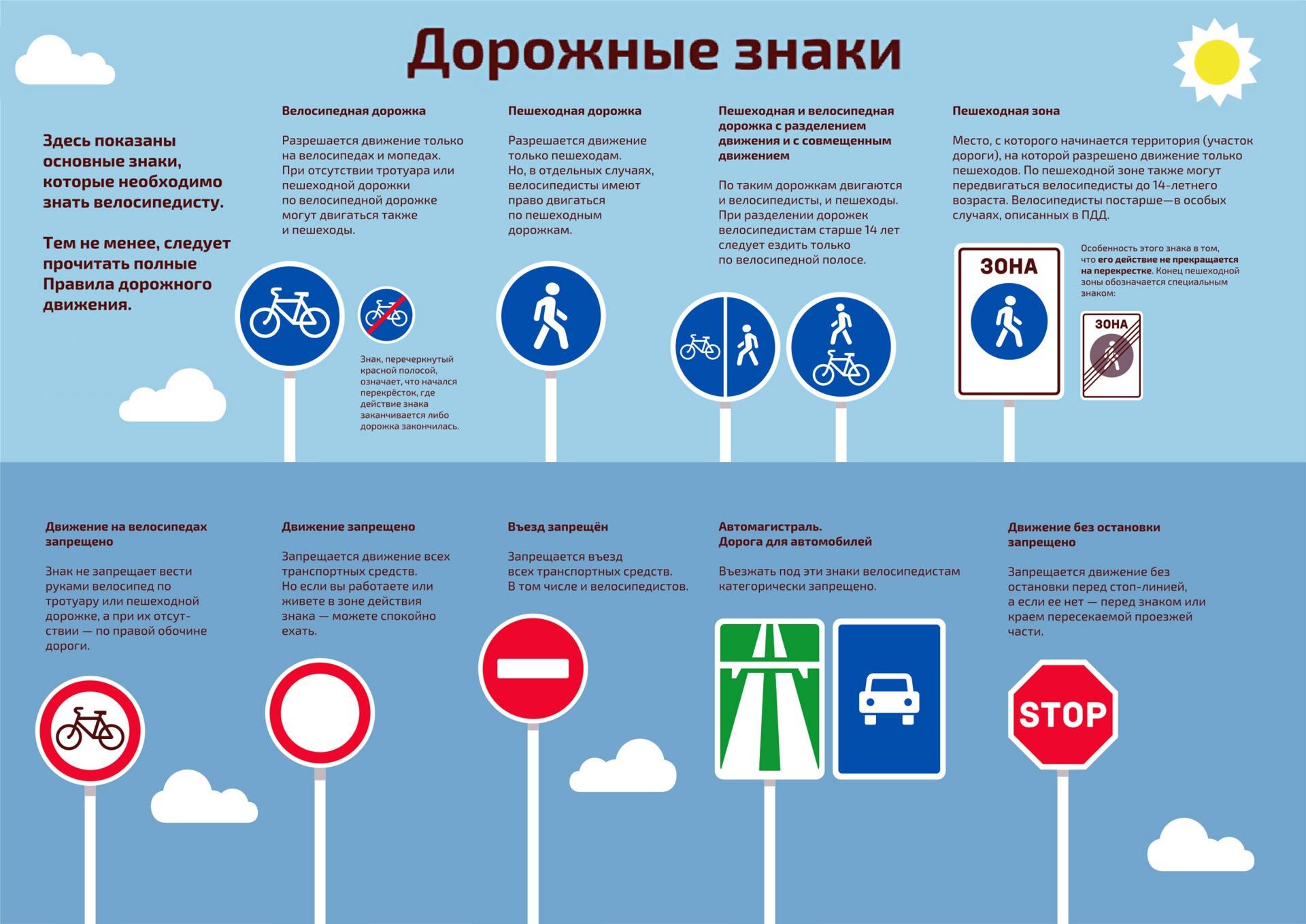 основные (для велосипедиста) знаки дорожного движения