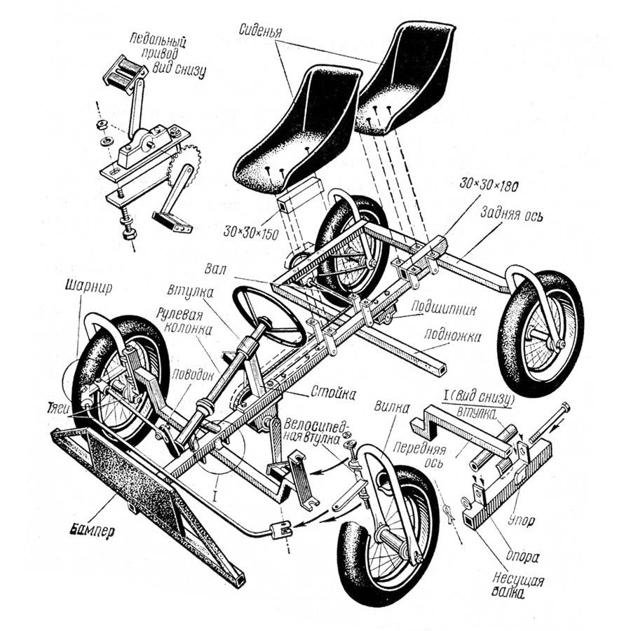 четырёхколёсный двухместный веломобиль на хребтовой раме