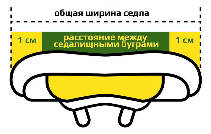 ширина велосипедного седла